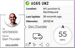 Datalive Driver ID
